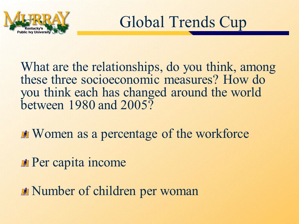 Global Trends Cup What are the relationships, do you think, among these three socioeconomic measures.