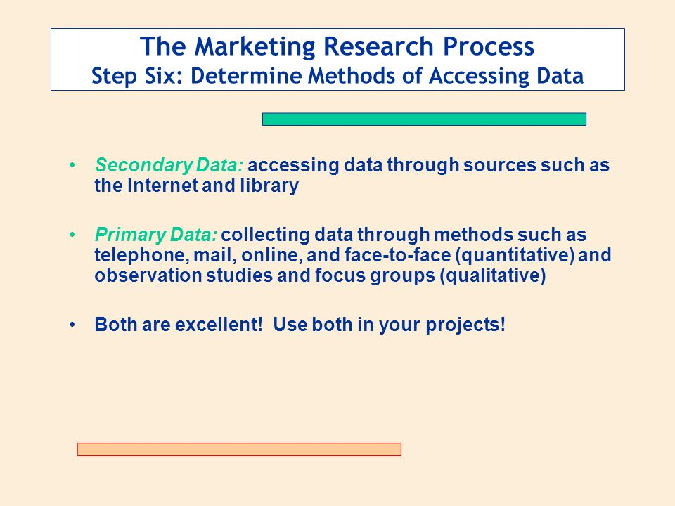 The Marketing Research Process Step Six: Determine Methods of Accessing Data Secondary Data: accessing data through sources such as the Internet and l