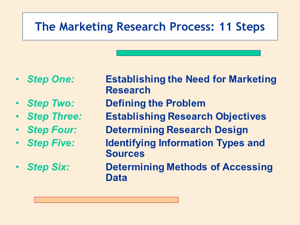 The Marketing Research Process: 11 Steps Step One:Establishing the Need for Marketing Research Step Two:Defining the Problem Step Three:Establishing Research Objectives Step Four:Determining Research Design Step Five:Identifying Information Types and Sources Step Six:Determining Methods of Accessing Data