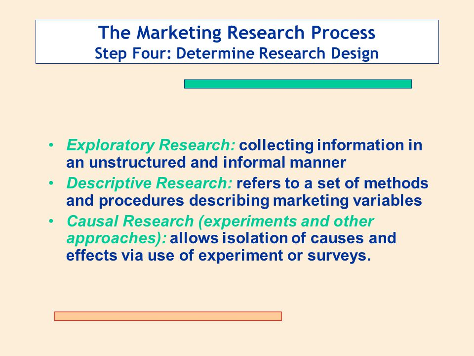 The Marketing Research Process Step Four: Determine Research Design Exploratory Research: collecting information in an unstructured and informal manne