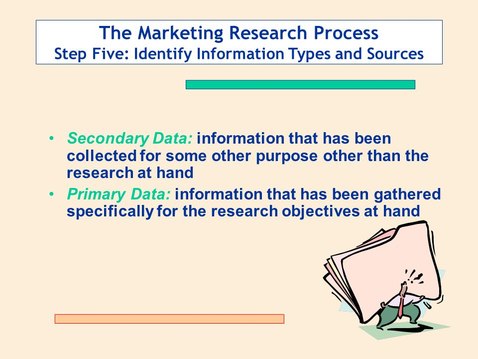 The Marketing Research Process Step Five: Identify Information Types and Sources Secondary Data: information that has been collected for some other purpose other than the research at hand Primary Data: information that has been gathered specifically for the research objectives at hand