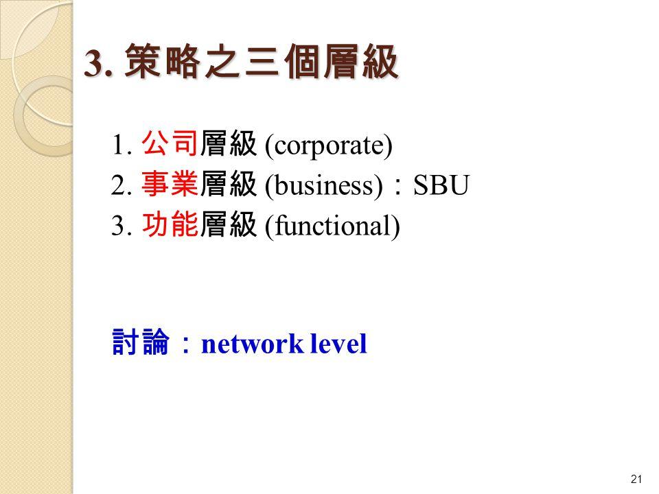 3. 策略之三個層級 1. 公司層級 (corporate) 2. 事業層級 (business) : SBU 3. 功能層級 (functional) 討論: network level 21