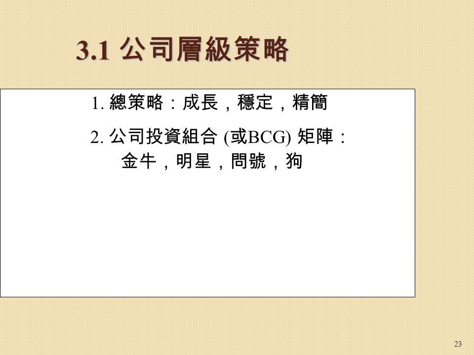 3.1 公司層級策略 1. 總策略:成長,穩定,精簡 2. 公司投資組合 ( 或 BCG) 矩陣: 金牛,明星,問號,狗 23