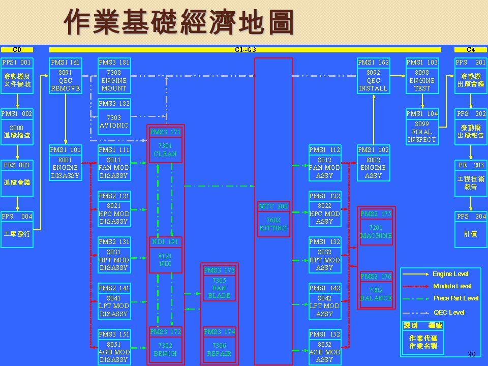 作業基礎經濟地圖 39