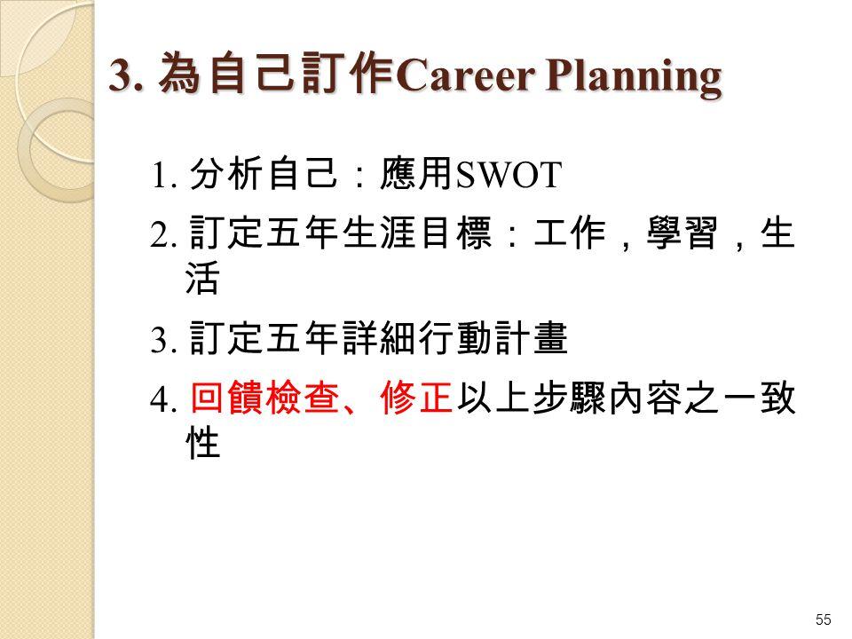 3. 為自己訂作 Career Planning 1. 分析自己:應用 SWOT 2. 訂定五年生涯目標:工作,學習,生 活 3. 訂定五年詳細行動計畫 4. 回饋檢查、修正以上步驟內容之一致 性 55