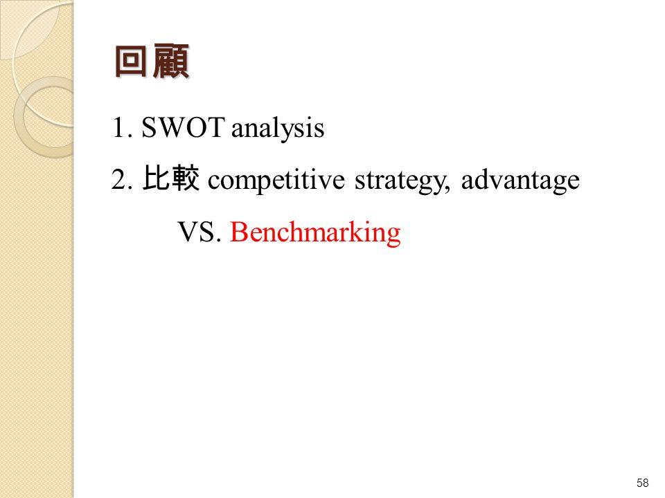 回顧 1. SWOT analysis 2. 比較 competitive strategy, advantage VS. Benchmarking 58