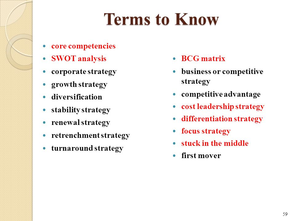 Terms to Know core competencies SWOT analysis corporate strategy growth strategy diversification stability strategy renewal strategy retrenchment strategy turnaround strategy BCG matrix business or competitive strategy competitive advantage cost leadership strategy differentiation strategy focus strategy stuck in the middle first mover 59