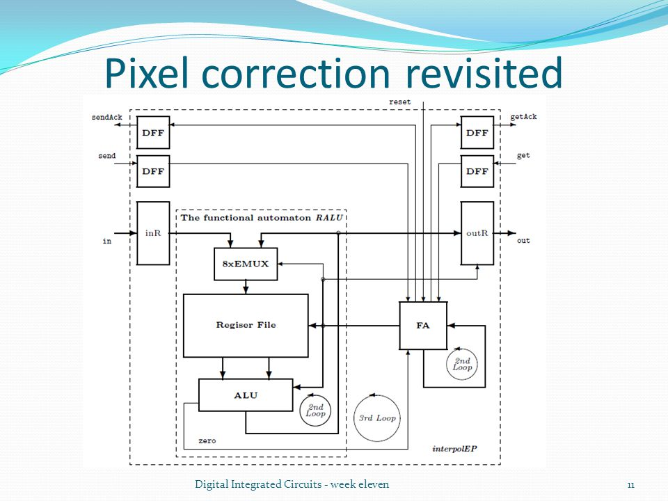 Pixel correction revisited Digital Integrated Circuits - week eleven11