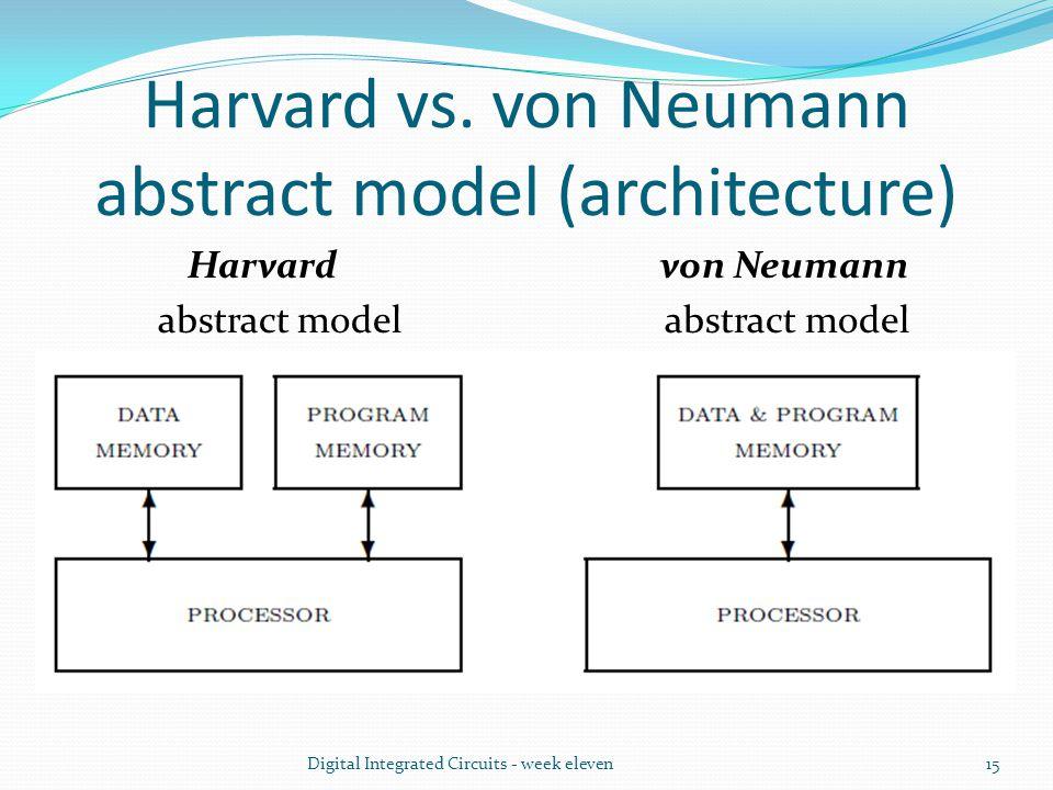 Harvard vs.