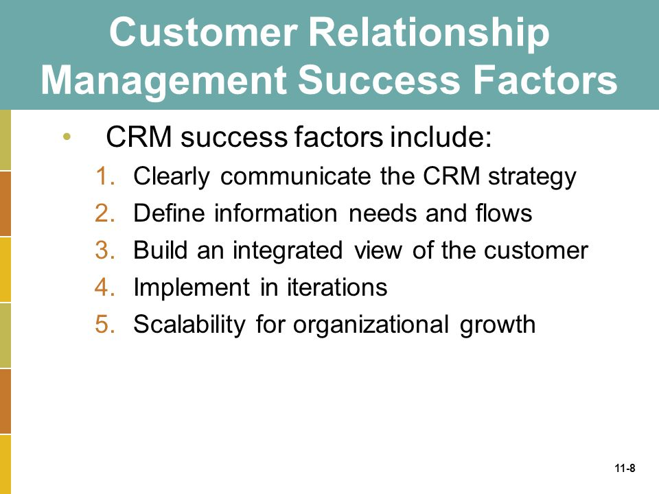 11-8 Customer Relationship Management Success Factors CRM success factors include: 1.Clearly communicate the CRM strategy 2.Define information needs a
