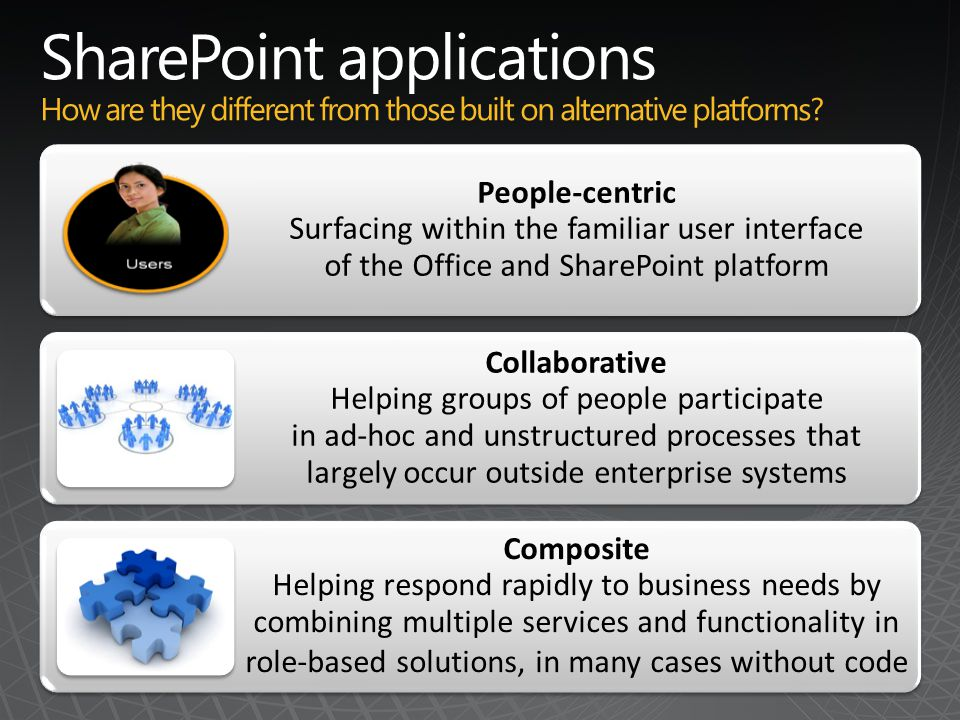 People-centric Surfacing within the familiar user interface of the Office and SharePoint platform Collaborative Helping groups of people participate in ad-hoc and unstructured processes that largely occur outside enterprise systems Composite Helping respond rapidly to business needs by combining multiple services and functionality in role-based solutions, in many cases without code