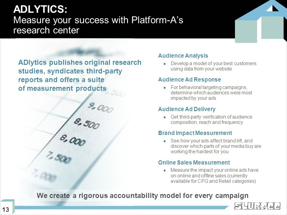 13 ADLYTICS: Measure your success with Platform-A's research center Audience Analysis Develop a model of your best customers using data from your website Audience Ad Response For behavioral targeting campaigns, determine which audiences were most impacted by your ads Audience Ad Delivery Get third-party verification of audience composition, reach and frequency Brand Impact Measurement See how your ads affect brand lift, and discover which parts of your media buy are working the hardest for you Online Sales Measurement Measure the impact your online ads have on online and offline sales (currently available for CPG and Retail categories) We create a rigorous accountability model for every campaign ADlytics publishes original research studies, syndicates third-party reports and offers a suite of measurement products