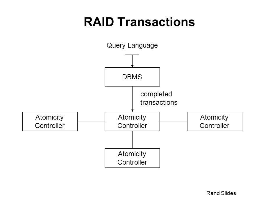Rand Slides RAID Transactions Query Language DBMS Atomicity Controller Atomicity Controller Atomicity Controller Atomicity Controller completed transactions