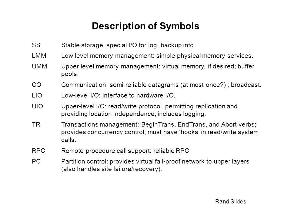 Rand Slides SSStable storage: special I/O for log, backup info.