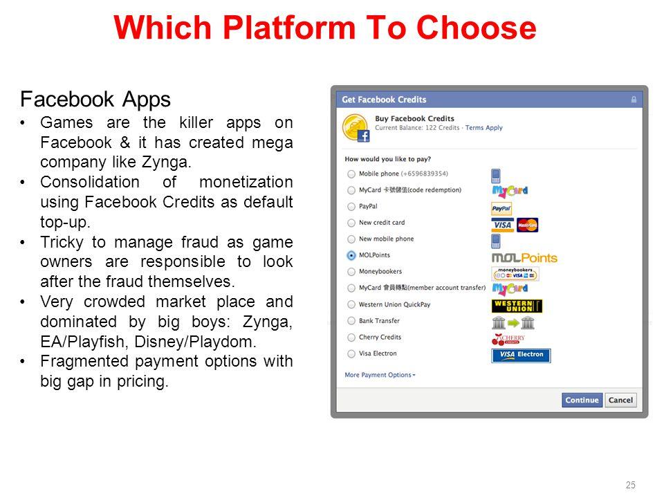 25 Which Platform To Choose Facebook Apps Games are the killer apps on Facebook & it has created mega company like Zynga.