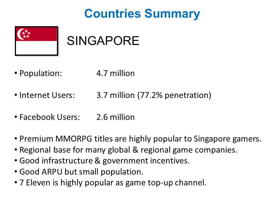 Countries Summary SINGAPORE Population:4.7 million Internet Users: 3.7 million (77.2% penetration) Facebook Users:2.6 million Premium MMORPG titles are highly popular to Singapore gamers.