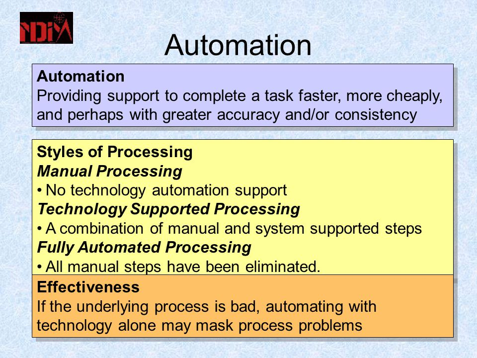 Automation Providing support to complete a task faster, more cheaply, and perhaps with greater accuracy and/or consistency Automation Providing support to complete a task faster, more cheaply, and perhaps with greater accuracy and/or consistency Styles of Processing Manual Processing No technology automation support Technology Supported Processing A combination of manual and system supported steps Fully Automated Processing All manual steps have been eliminated.