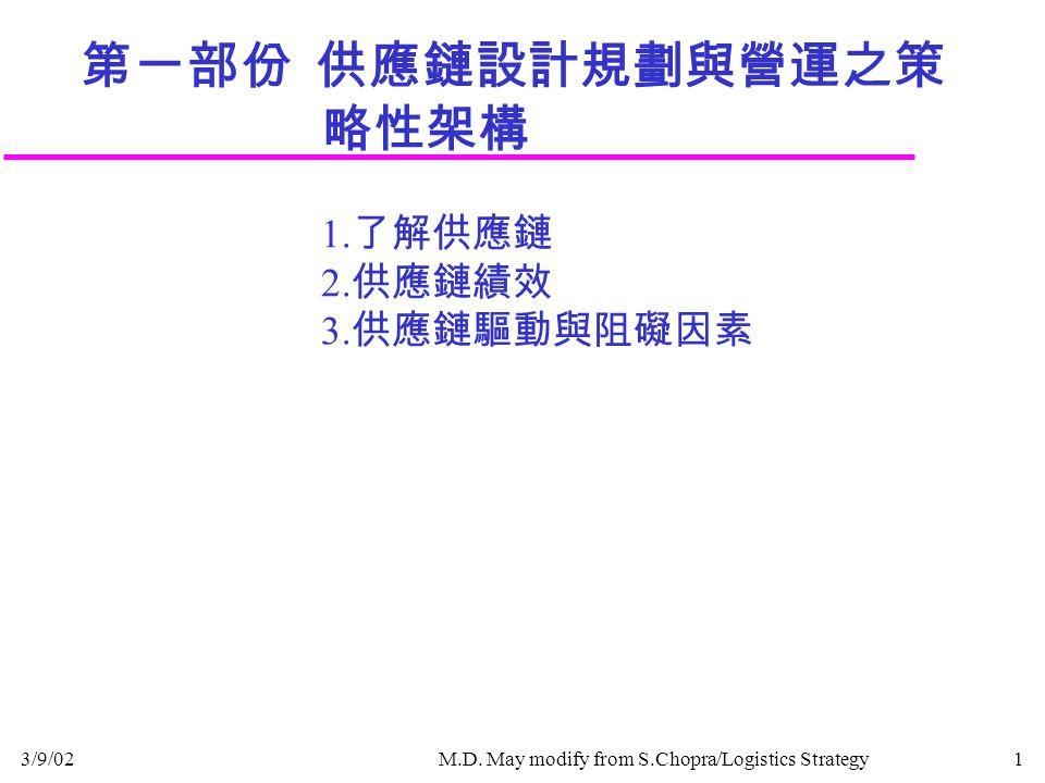 3/9/02M.D. May modify from S.Chopra/Logistics Strategy1 第一部份 供應鏈設計規劃與營運之策 略性架構 1.