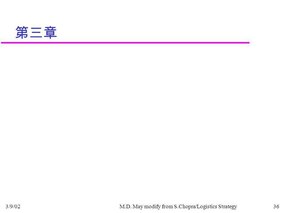 3/9/02M.D. May modify from S.Chopra/Logistics Strategy36 第三章