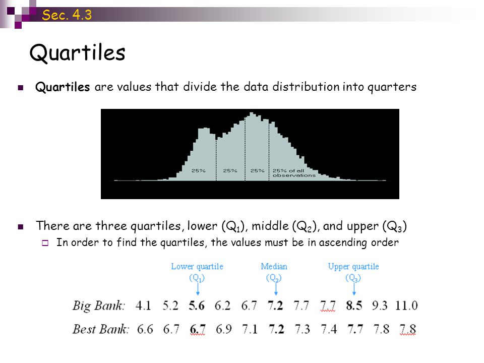 Lower Quartile The lower quartile (Q 1 ) is the median of the values in the lower half of the data set  If the data set is odd, exclude the middle value Ex.