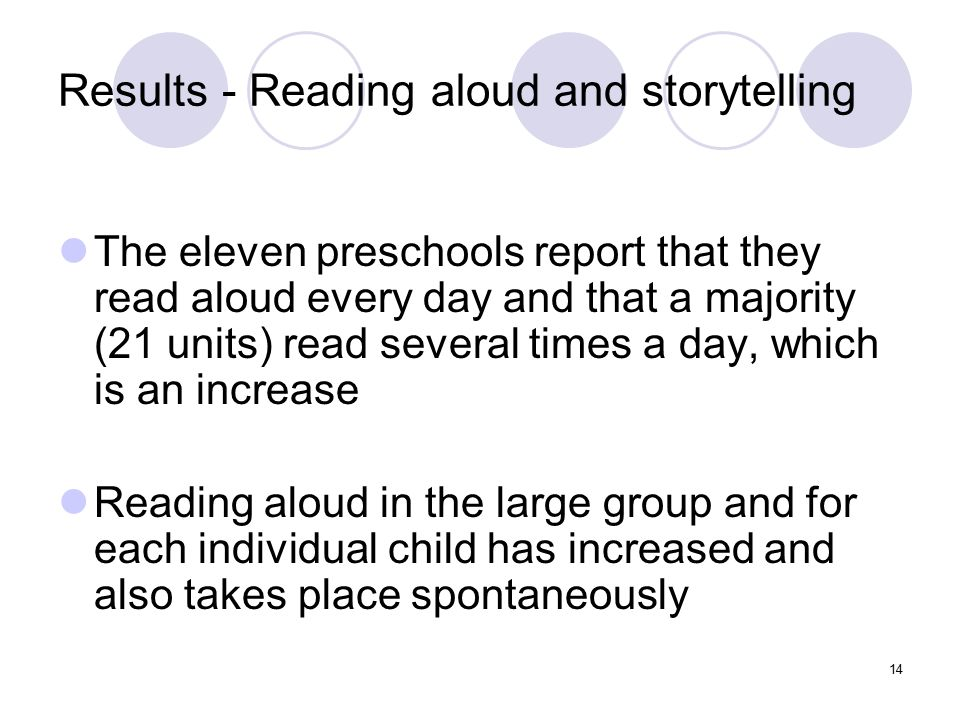 14 Results - Reading aloud and storytelling The eleven preschools report that they read aloud every day and that a majority (21 units) read several ti