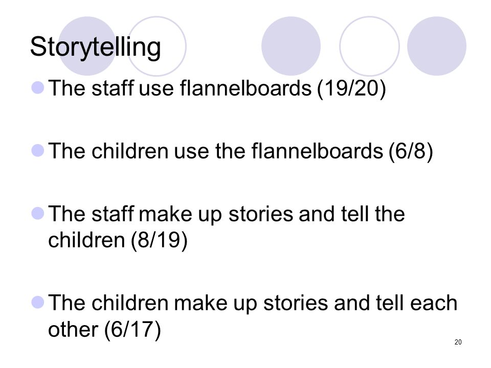 20 Storytelling The staff use flannelboards (19/20) The children use the flannelboards (6/8) The staff make up stories and tell the children (8/19) Th