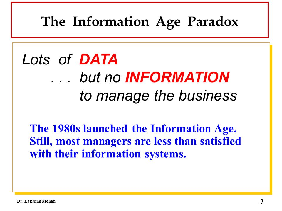 64 Dr.Lakshmi Mohan Why is Data Mining a Hot Topic Today.