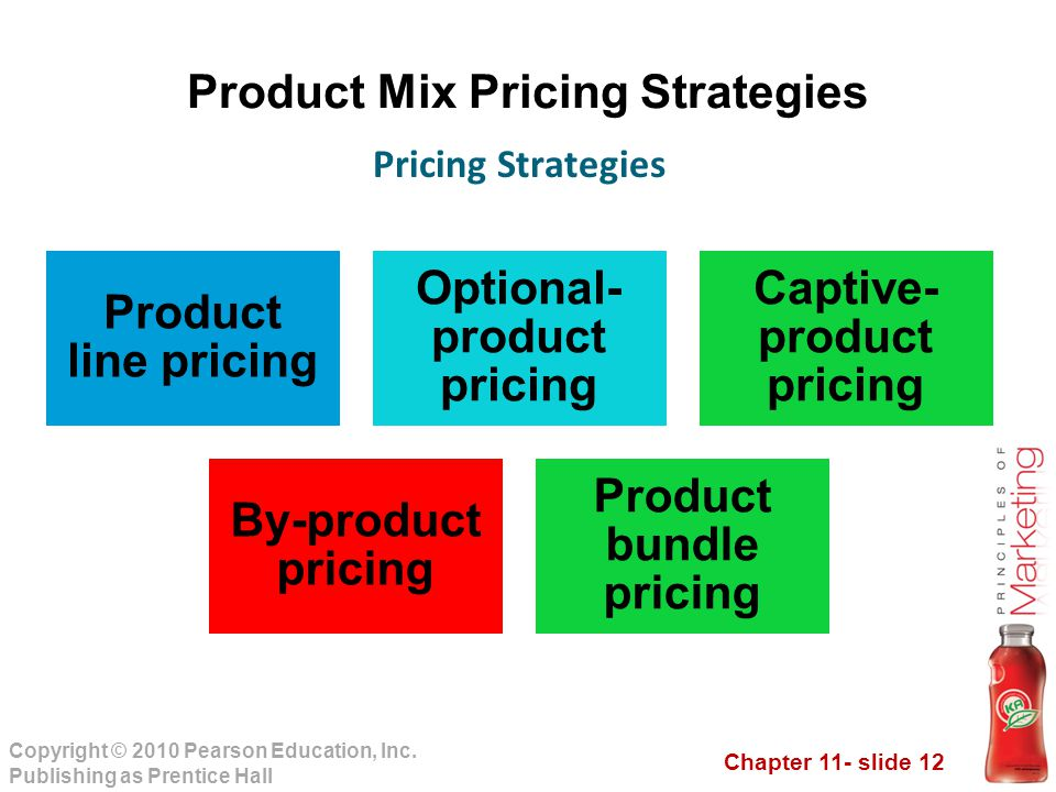 Chapter 11- slide 12 Copyright © 2010 Pearson Education, Inc. Publishing as Prentice Hall Product Mix Pricing Strategies Pricing Strategies Product li