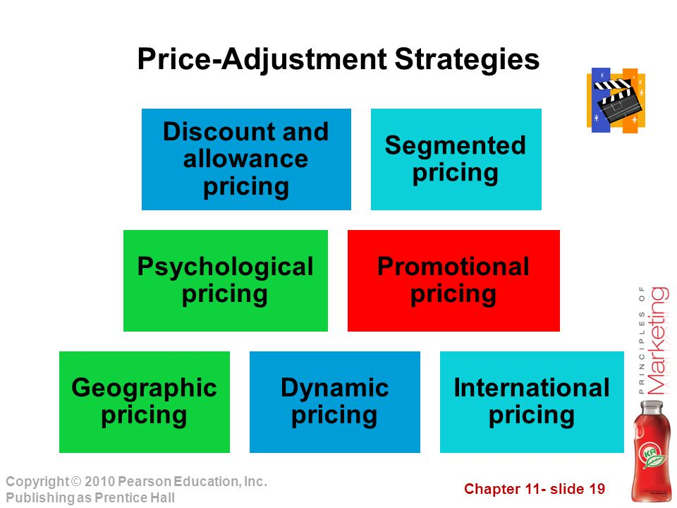 Chapter 11- slide 19 Copyright © 2010 Pearson Education, Inc. Publishing as Prentice Hall Price-Adjustment Strategies Discount and allowance pricing S