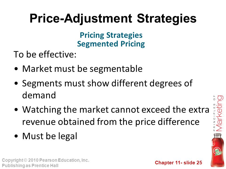 Chapter 11- slide 25 Copyright © 2010 Pearson Education, Inc. Publishing as Prentice Hall Price-Adjustment Strategies To be effective: Market must be