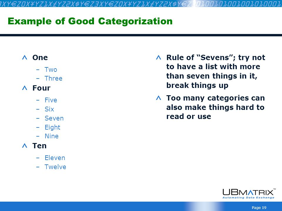 Page 19 Example of Good Categorization One –Two –Three Four –Five –Six –Seven –Eight –Nine Ten –Eleven –Twelve Rule of Sevens ; try not to have a list with more than seven things in it, break things up Too many categories can also make things hard to read or use