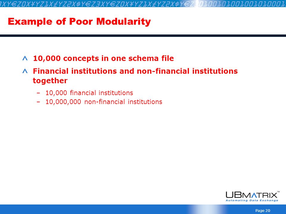 Page 20 Example of Poor Modularity 10,000 concepts in one schema file Financial institutions and non-financial institutions together –10,000 financial institutions –10,000,000 non-financial institutions