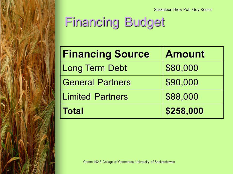 Saskatoon Brew Pub, Guy Keeler Comm 492.3 College of Commerce, University of Saskatchewan Financing Budget Financing Source Amount Long Term Debt $80,000 General Partners $90,000 Limited Partners $88,000 Total$258,000