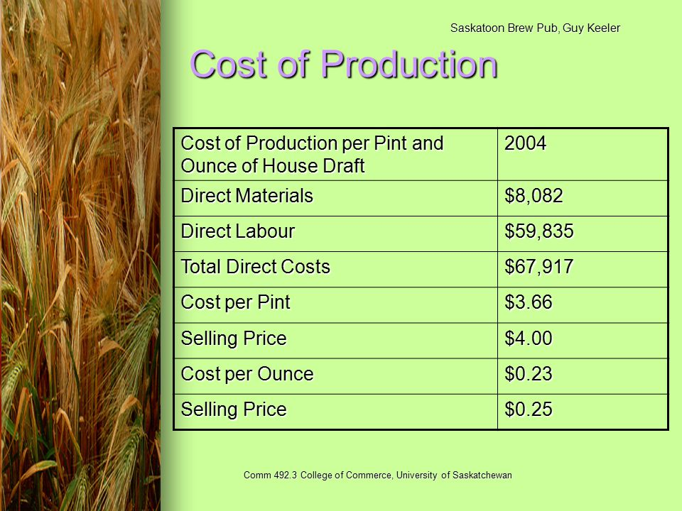 Saskatoon Brew Pub, Guy Keeler Comm 492.3 College of Commerce, University of Saskatchewan Cost of Production Cost of Production per Pint and Ounce of House Draft 2004 Direct Materials $8,082 Direct Labour $59,835 Total Direct Costs $67,917 Cost per Pint $3.66 Selling Price $4.00 Cost per Ounce $0.23 Selling Price $0.25
