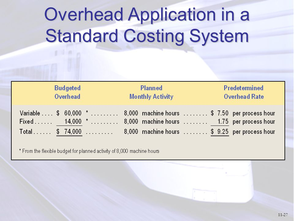 Overhead Application in a Standard Costing System 11-27