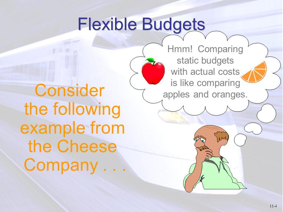 Preparing a Flexible Budget 11-15