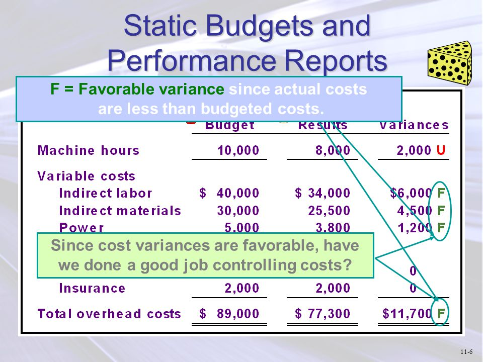 I don't think I can answer this question using a static budget.