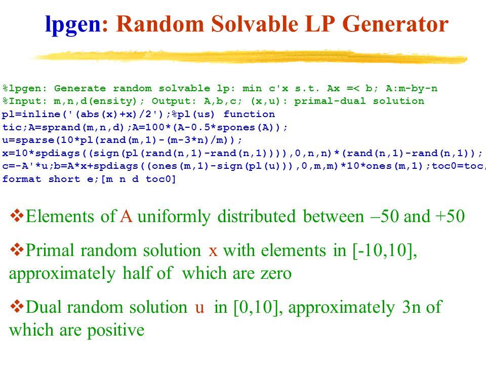 lpgen: Random Solvable LP Generator %lpgen: Generate random solvable lp: min c'x s.t. Ax =< b; A:m-by-n %Input: m,n,d(ensity); Output: A,b,c; (x,u): p