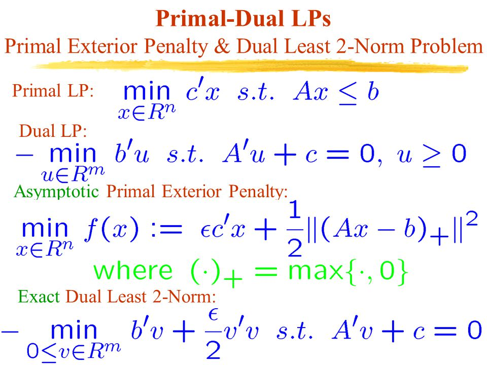 Primal-Dual LPs Primal Exterior Penalty & Dual Least 2-Norm Problem Dual LP: Exact Dual Least 2-Norm: Primal LP: Asymptotic Primal Exterior Penalty: