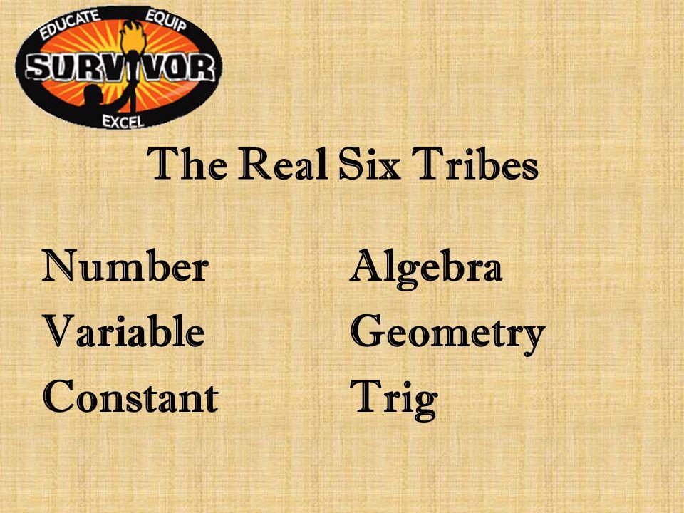 The Math Tribes RbnmueBraglea AbviraelYgomeetr NsctoatnIgrt