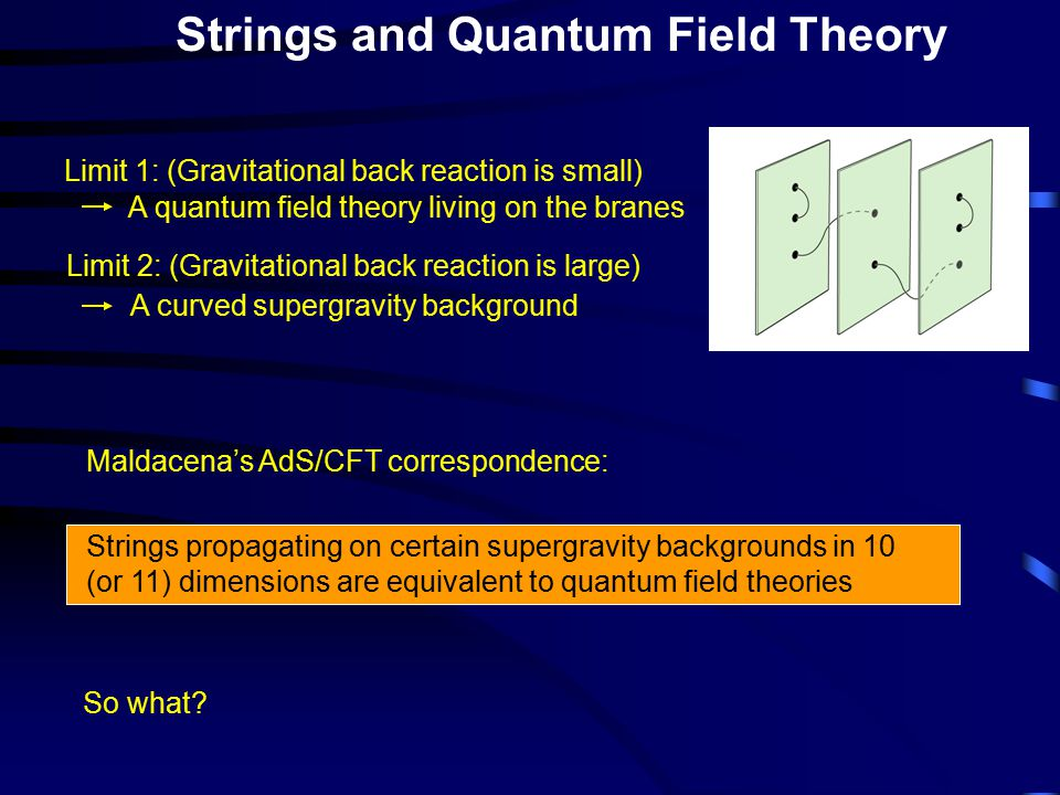 Strings and Quantum Field Theory Strings propagating on certain supergravity backgrounds in 10 (or 11) dimensions are equivalent to quantum field theo