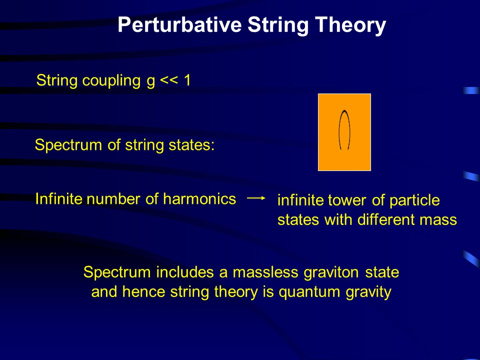 Perturbative String Theory Interactions g2g2 g4g4 g6g6 Perturbative expansion Makes sense for g<<1 The likelihood of splitting or joining is determined by g