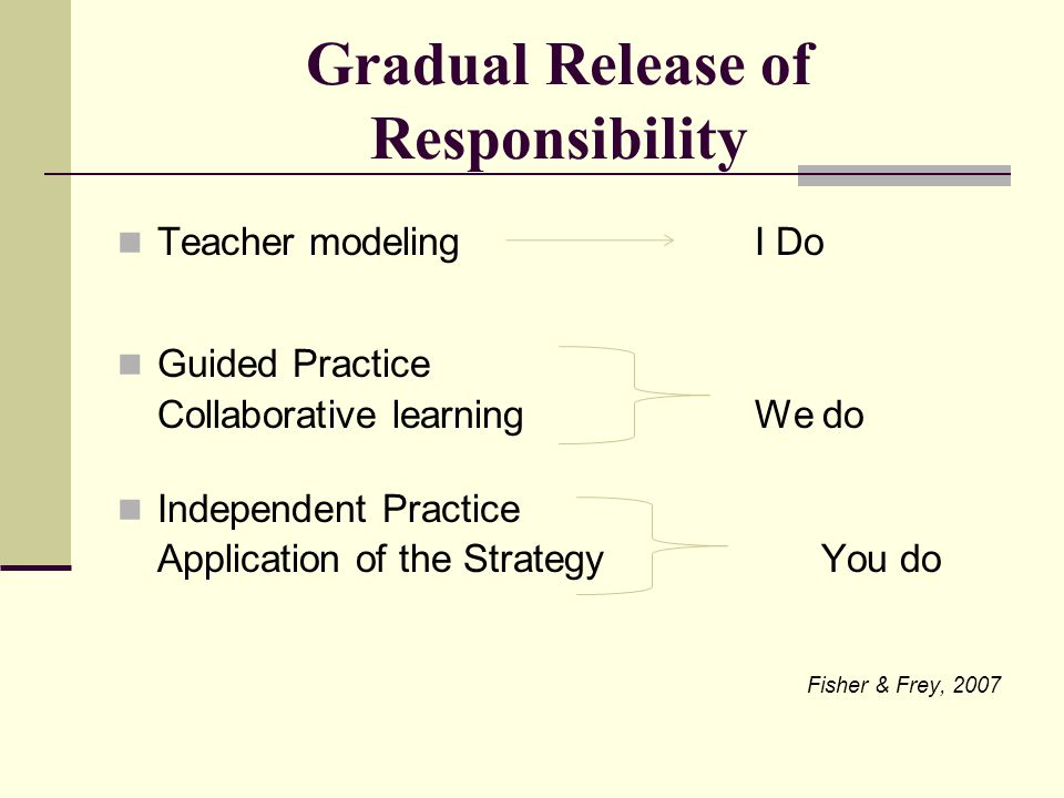 Gradual Release of Responsibility Teacher modeling I Do Guided Practice Collaborative learning We do Independent Practice Application of the Strategy