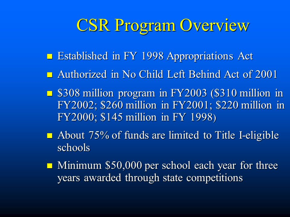 CSR Program Overview Established in FY 1998 Appropriations Act Established in FY 1998 Appropriations Act Authorized in No Child Left Behind Act of 2001 Authorized in No Child Left Behind Act of 2001 $308 million program in FY2003 ($310 million in FY2002; $260 million in FY2001; $220 million in FY2000; $145 million in FY 1998 ) $308 million program in FY2003 ($310 million in FY2002; $260 million in FY2001; $220 million in FY2000; $145 million in FY 1998 ) About 75% of funds are limited to Title I-eligible schools About 75% of funds are limited to Title I-eligible schools Minimum $50,000 per school each year for three years awarded through state competitions Minimum $50,000 per school each year for three years awarded through state competitions