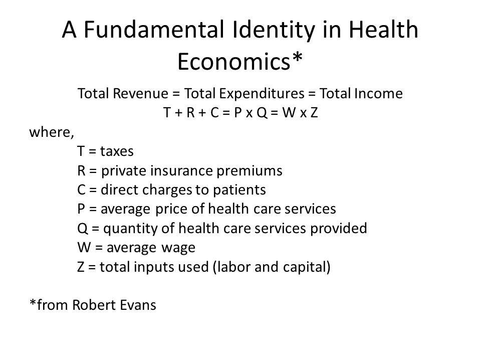 A Fundamental Identity in Health Economics* Total Revenue = Total Expenditures = Total Income T + R + C = P x Q = W x Z where, T = taxes R = private insurance premiums C = direct charges to patients P = average price of health care services Q = quantity of health care services provided W = average wage Z = total inputs used (labor and capital) *from Robert Evans