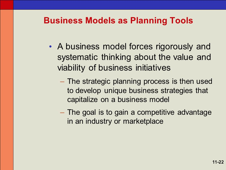 The Business/IT Planning Process 11-23