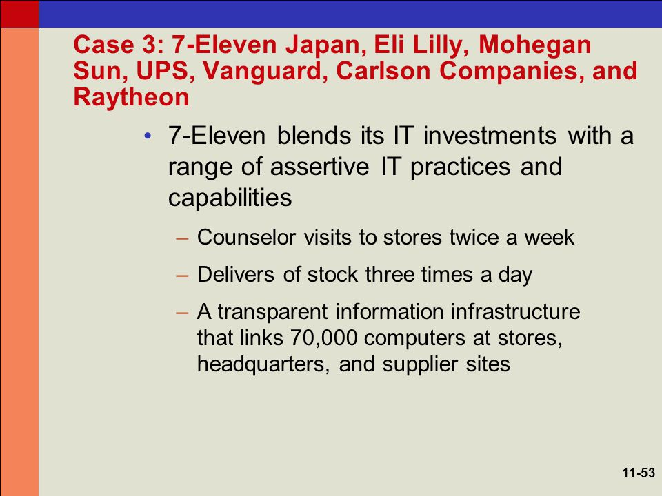 Case 3: 7-Eleven Japan, Eli Lilly, Mohegan Sun, UPS, Vanguard, Carlson Companies, and Raytheon MIT identified four broad classifications of IT investments that can be managed as a portfolio to minimize business risk and optimize return –Transactional: used to cut costs or increase throughput for the same cost –Informational: provide information for accounting, reporting, compliance, communication, or analysis 11-54