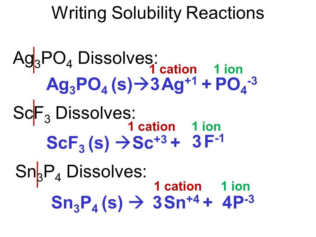 Writing Solubility Reactions Ag 3 PO 4 (s)  Ag +1 +PO 4 -3 3 ScF 3 (s)  Sc +3 + F -1 3 Sn 3 P 4 (s)  Sn +4 +P -3 34 Ag 3 PO 4 Dissolves: ScF 3 Diss