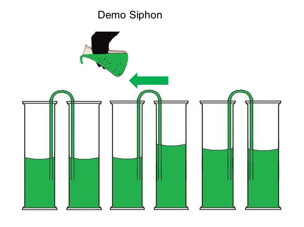Demo Siphon