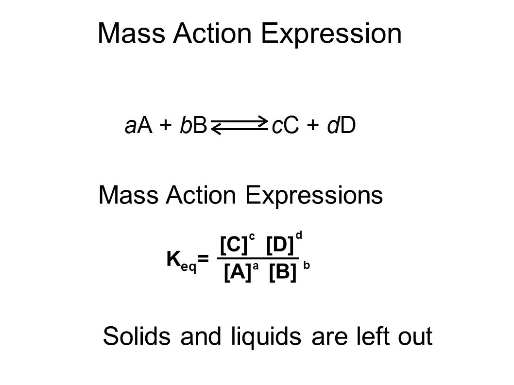 Mass Action Expression Mass Action Expressions Solids and liquids are left out [C] [A][B] K eq = [D] d c a b